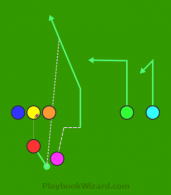 Halfback Post Strong is a 7 on 7 flag football play