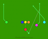 Double Fly Cross is a 7 on 7 flag football play