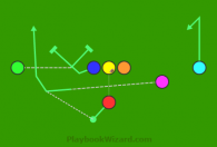Slot Motion Screen is a 7 on 7 flag football play