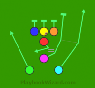 Fullback Blast Option is a 7 on 7 flag football play