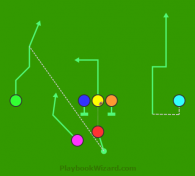 Shot Spread G3H4 GREEN Sluggo is a 7 on 7 flag football play