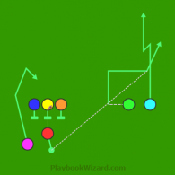 Shotgun Twins 3I4 Green Out is a 7 on 7 flag football play