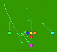 I Spread HC0 Rollout Green Corner is a 7 on 7 flag football play
