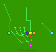 I Spread HC0 Rollout Delay Sweep is a 7 on 7 flag football play