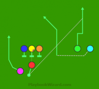 Shotgun Twins HDW Green Out And Up is a 7 on 7 flag football play