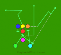 Wishbone L19 Rollout Orange Spot is a 7 on 7 flag football play