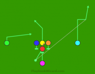 Ace Spread B73 Turquoise Out is a 7 on 7 flag football play