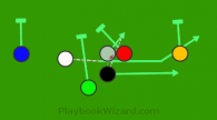 Turtle Trick Play is a 7 on 7 flag football play