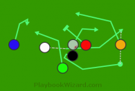 Read option/Pass is a 7 on 7 flag football play