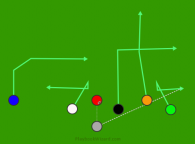 Green is a 7 on 7 flag football play