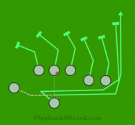 Speed Sweep is a 7 on 7 flag football play