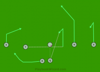 Hitch Option is a 7 on 7 flag football play