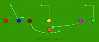 Bunches reverse is a 7 on 7 flag football play