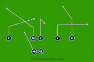 Offensive 7 On 7 Flag Football Plays Part 24