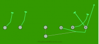 Bubble Screen is a 7 on 7 flag football play