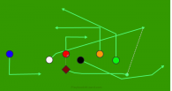 Champs247 Read- PASS -option is a 7 on 7 flag football play