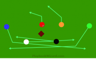 Wide Reverse is a 7 on 7 flag football play