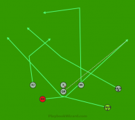 """Double fake play action - """"Crazy eyes/Double Double"""" is a 7 on 7 flag football play"""