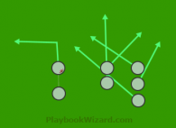 Double Stack Right is a 7 on 7 flag football play