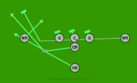 I - Rt - Jet - HB - Stretch - Lt is a 7 on 7 flag football play