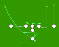 I - Lt - Jet HB - Screen Lt is a 7 on 7 flag football play