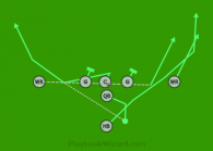 I - Lt - Jet - Center Screen - L t is a 7 on 7 flag football play