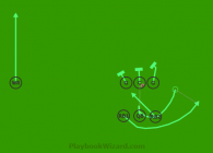 Twin back read Option is a 7 on 7 flag football play