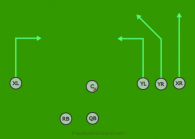Trips Right 1 is a 7 on 7 flag football play