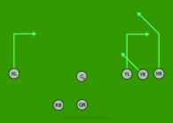 Trips Right 3 is a 7 on 7 flag football play