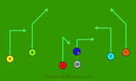 Twins Over and Under is a 7 on 7 flag football play