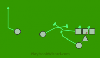 SCISSOR is a 7 on 7 flag football play
