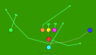 4* Option - Hand off to WR in motion is a 7 on 7 flag football play