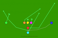 4* Option - Hand off to TB is a 7 on 7 flag football play