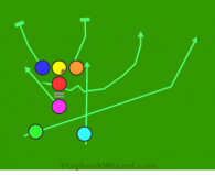 Option Series: dive is a 7 on 7 flag football play