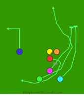 Option strong left: 26 handoff is a 7 on 7 flag football play
