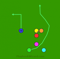 Option strong left: QB boot is a 7 on 7 flag football play