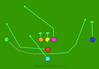 4* Option Motion Right - Hand off to WR is a 7 on 7 flag football play