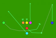 4* Option Motion Right - Deep Pass Right is a 7 on 7 flag football play