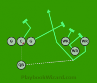 Screen 7 On 7 Flag Football Plays
