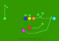 Option 7 On 7 Flag Football Plays