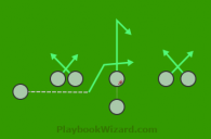 Offensive 7 On 7 Flag Football Plays Part 11