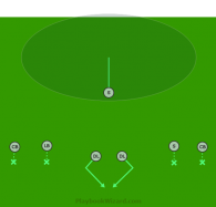 Defensive 7 On 7 Flag Football Plays