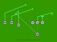 Quick 7 On 7 Flag Football Plays