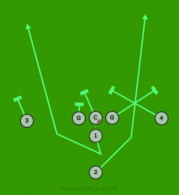7 On 7 Flag Football Plays Playbooks