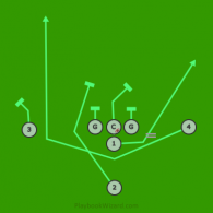 Offensive 7 On 7 Flag Football Plays