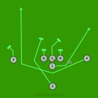 7 On 7 Flag Football Plays Playbooks Part 2